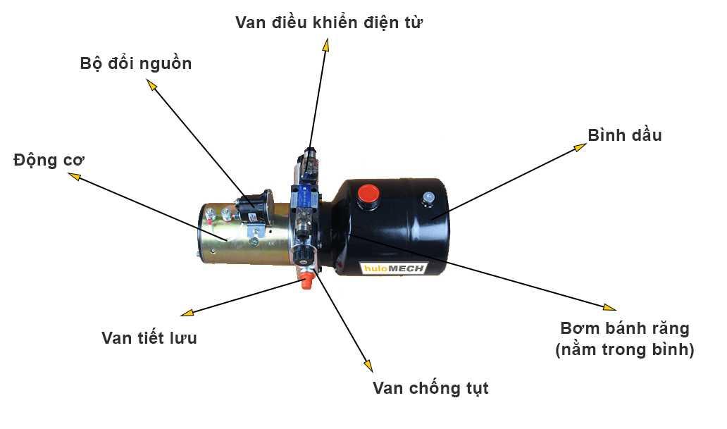 Cấu trúc trạm bơm thủy lực 12V